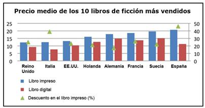 the-global-ebook-market